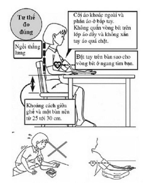 Cách đo huyết áp đúng