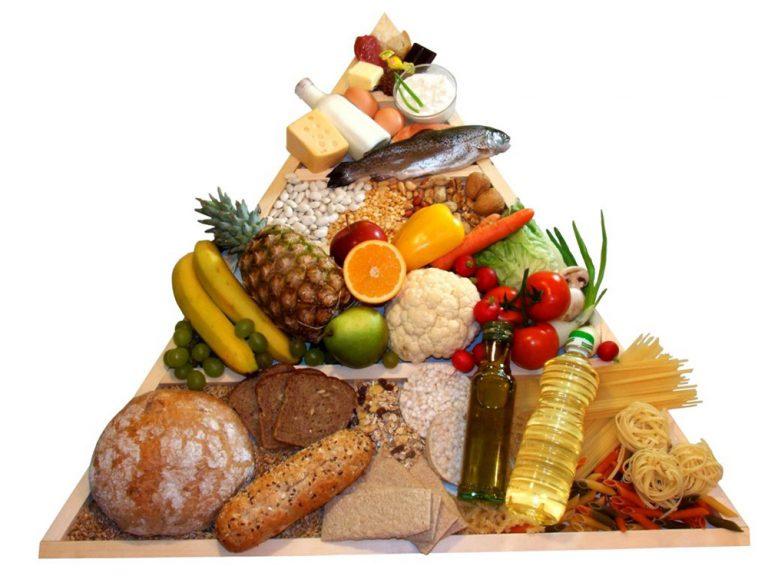 Mách bạn chế độ ăn uống hợp lý nhất đối với mỗi dáng người